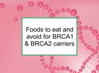 Foods to eat and avoid for BRCA1 & BRCA2 carriers