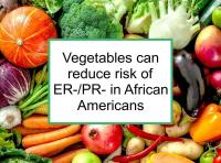 Vegetables can reduce risk of ER-/PR- BC