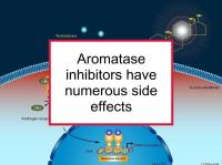 Aromatase inhibitors have side effects