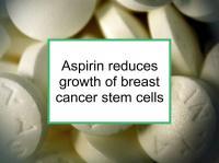 Aspirin reduces BC stem cell growth
