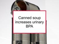 Canned soup increases urinary BPA